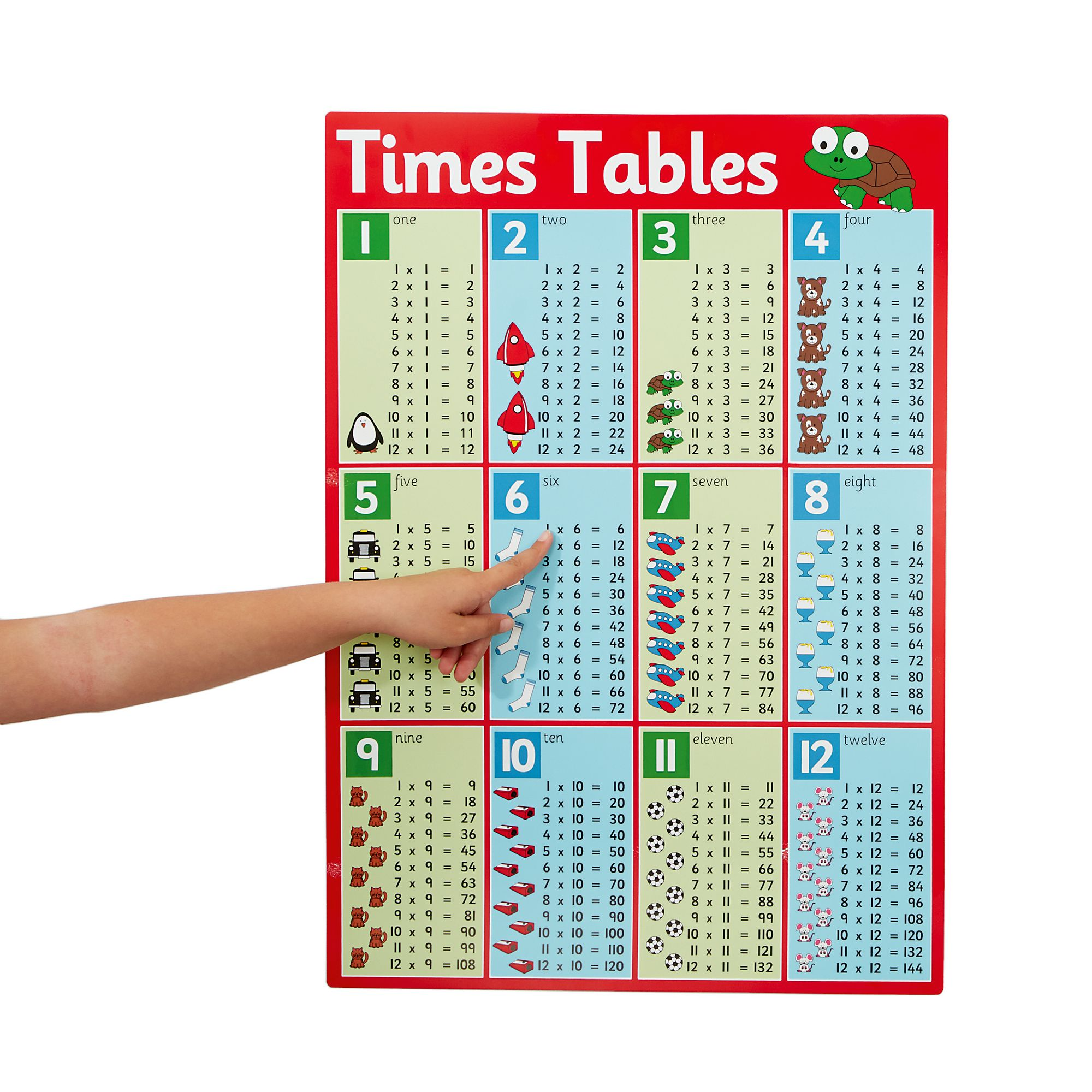 A2 Times Tables Poster